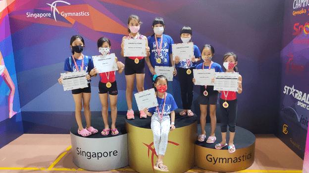 Prime Gymnastics Club